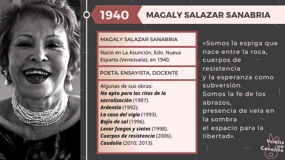 Magaly Salazar Sanabria